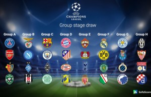 Champions league Group Stage draws