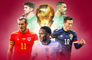 The 2022 Qatar World Cup European Qulifier Results